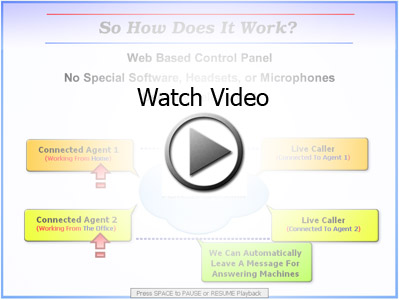 Watch Our Hosted Predictive Dialer Video